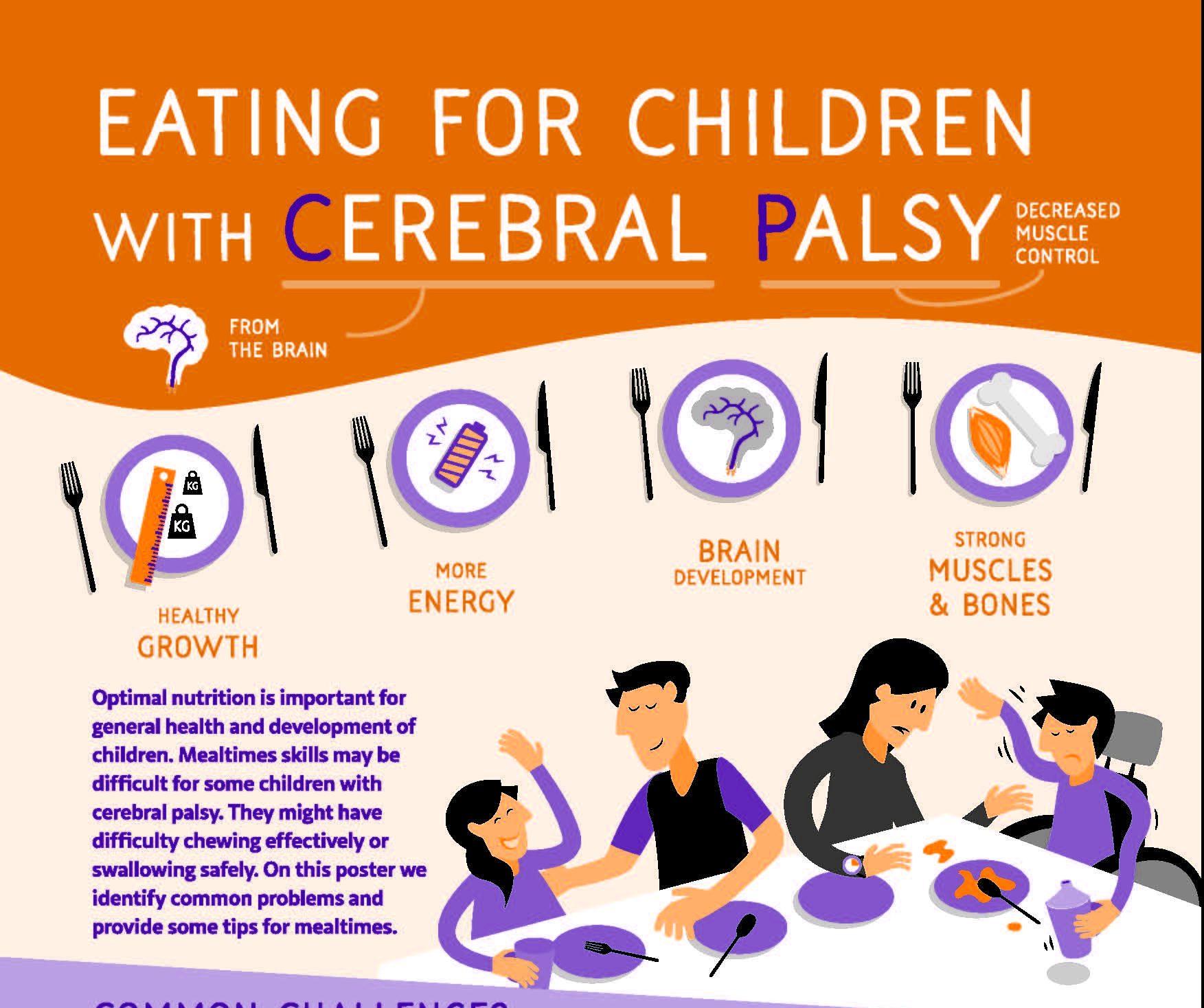 Nutrition in Cerebral Palsy